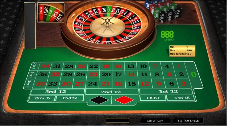 Online Roulette in India